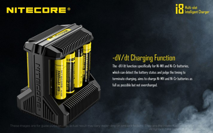 -dV/dt Charging Function